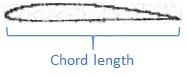 Airfoil with chord length