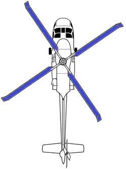 Helicopter components